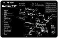 Podložka na čištění - Walther P99