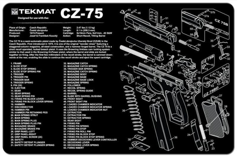 čistící podložka pod zbraně TekMat ČZ75B