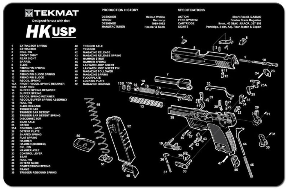 čistící podložka pod zbraně TekMat HK USP