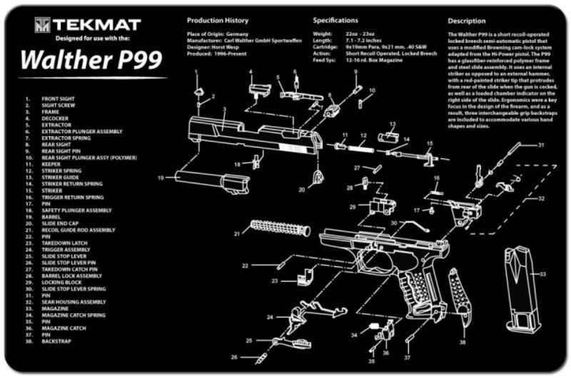 čistící podložka pod zbraně TekMat Walther P99