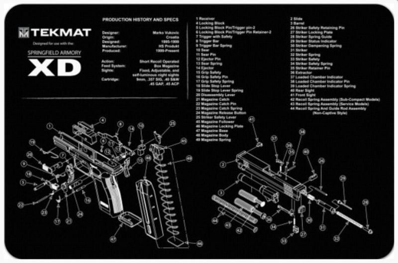 čistící podložka pod zbraně TekMat Springfield XD